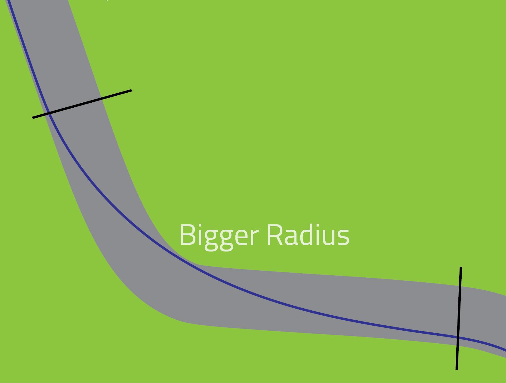 Bigger Radius